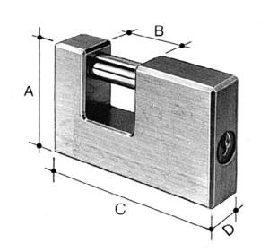 Potent serrature