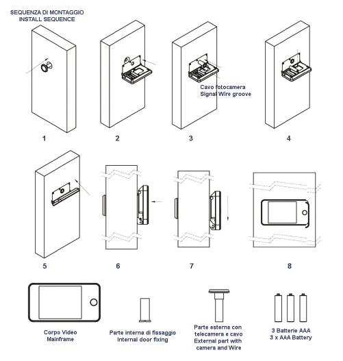 Potent spioncini-elettronici 12900 digital ot-sa montaggio